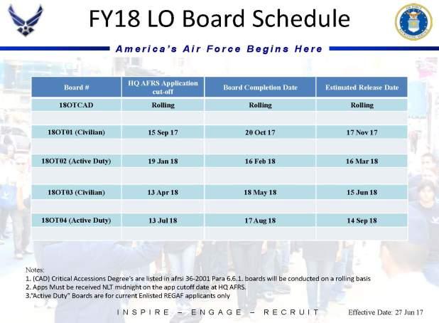 FY 18 LO Board Schedule
