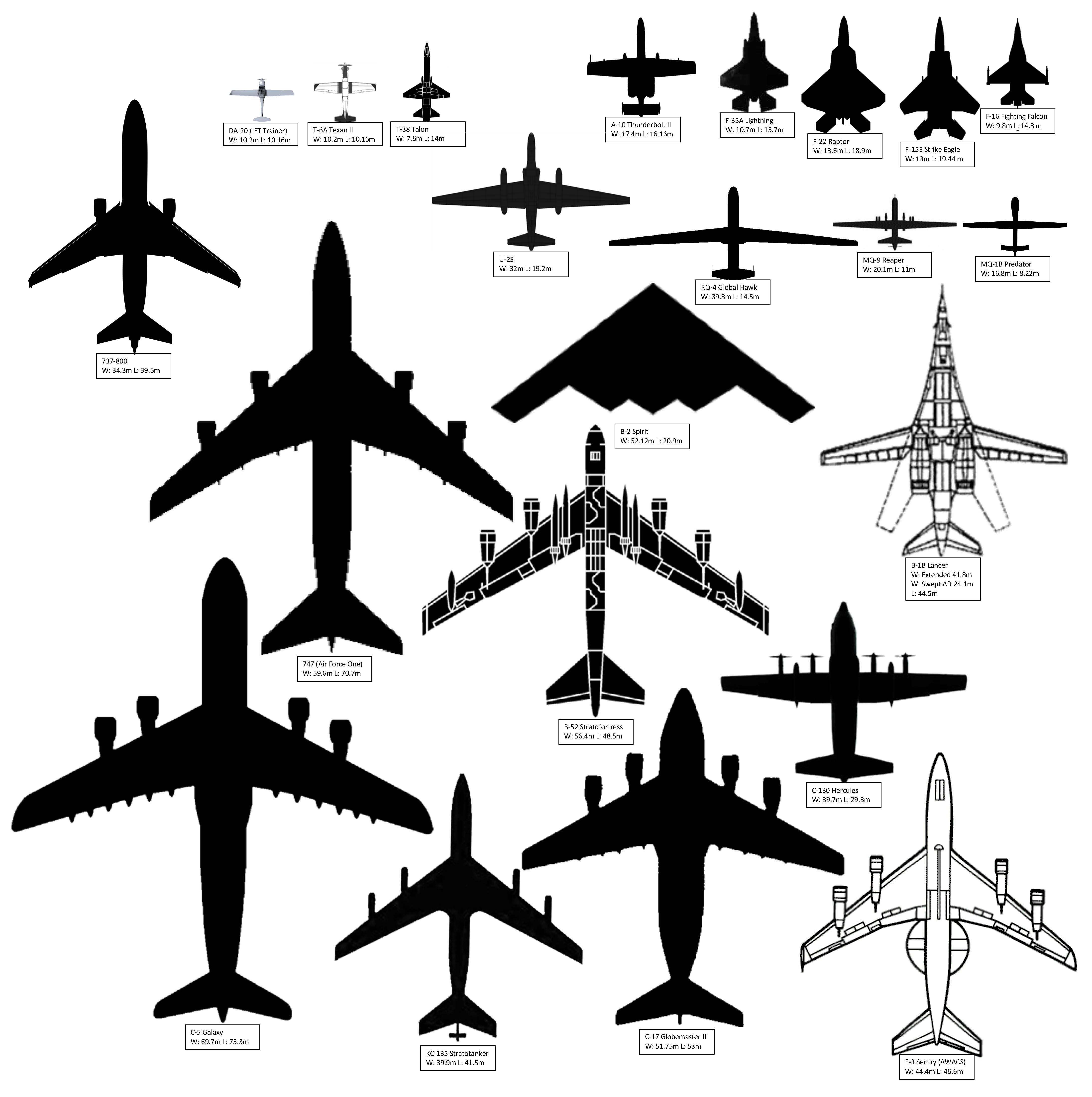 USAF Aircraft Sizes (with links)